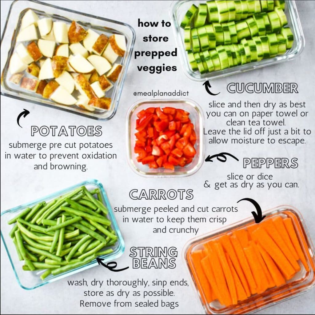 chopped and washed veggies in containers
