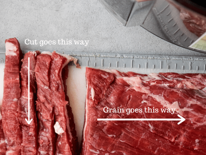 how to cut against the grain